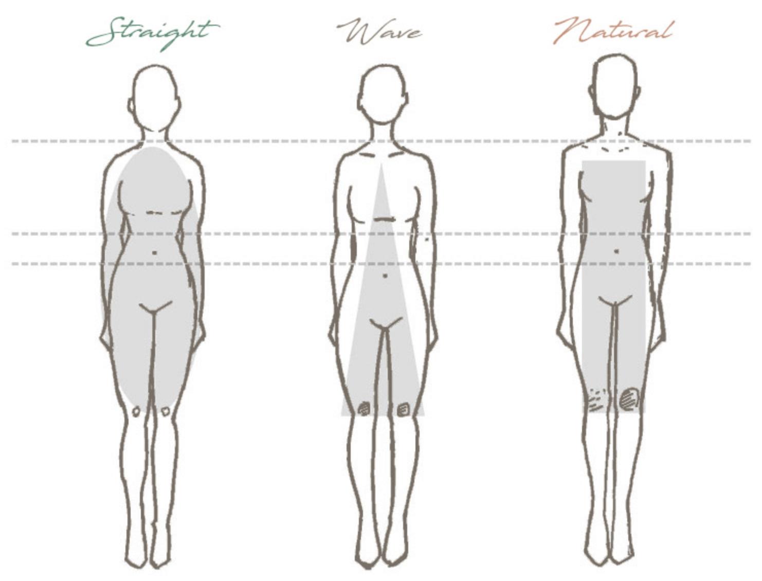 骨格診断・骨格タイプ(前)
