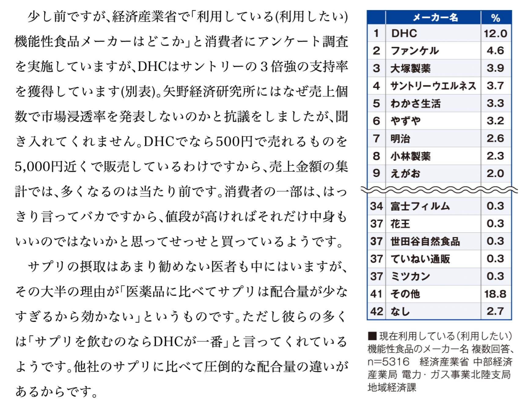 DHC会長のヤケクソくじの由来(2)