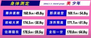 美 少年の身長・体重の計測結果